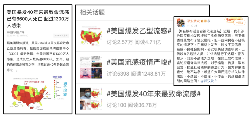 """Screen captures: Wuhan Public Security Weibo account details their investigation; """"Flu in the U.S."""" story on Weibo; CCTV13 News: """"Most Deadly Flu in the USA in 40 Years."""""""