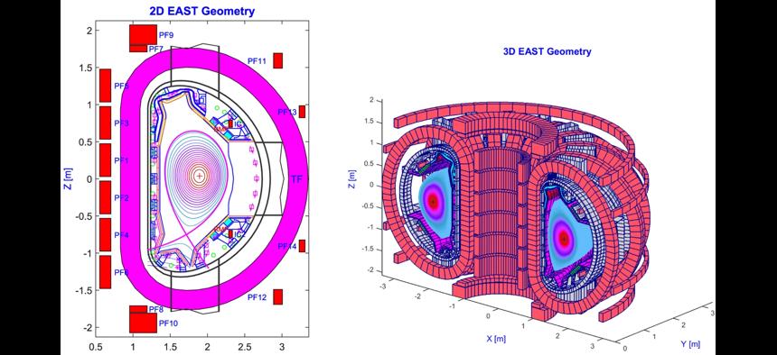 Diagram of China's EAST tokamak fusion reactor.