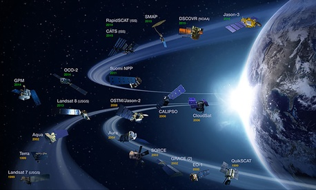 NASA Earth Science Division operating missions, including systems managed by NOAA and USGS.